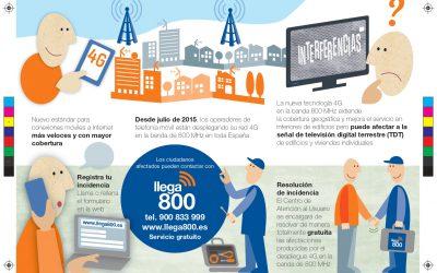 Conexiones móviles más veloces y mejor cobertura llegan a Almoradí con el nuevo 4G